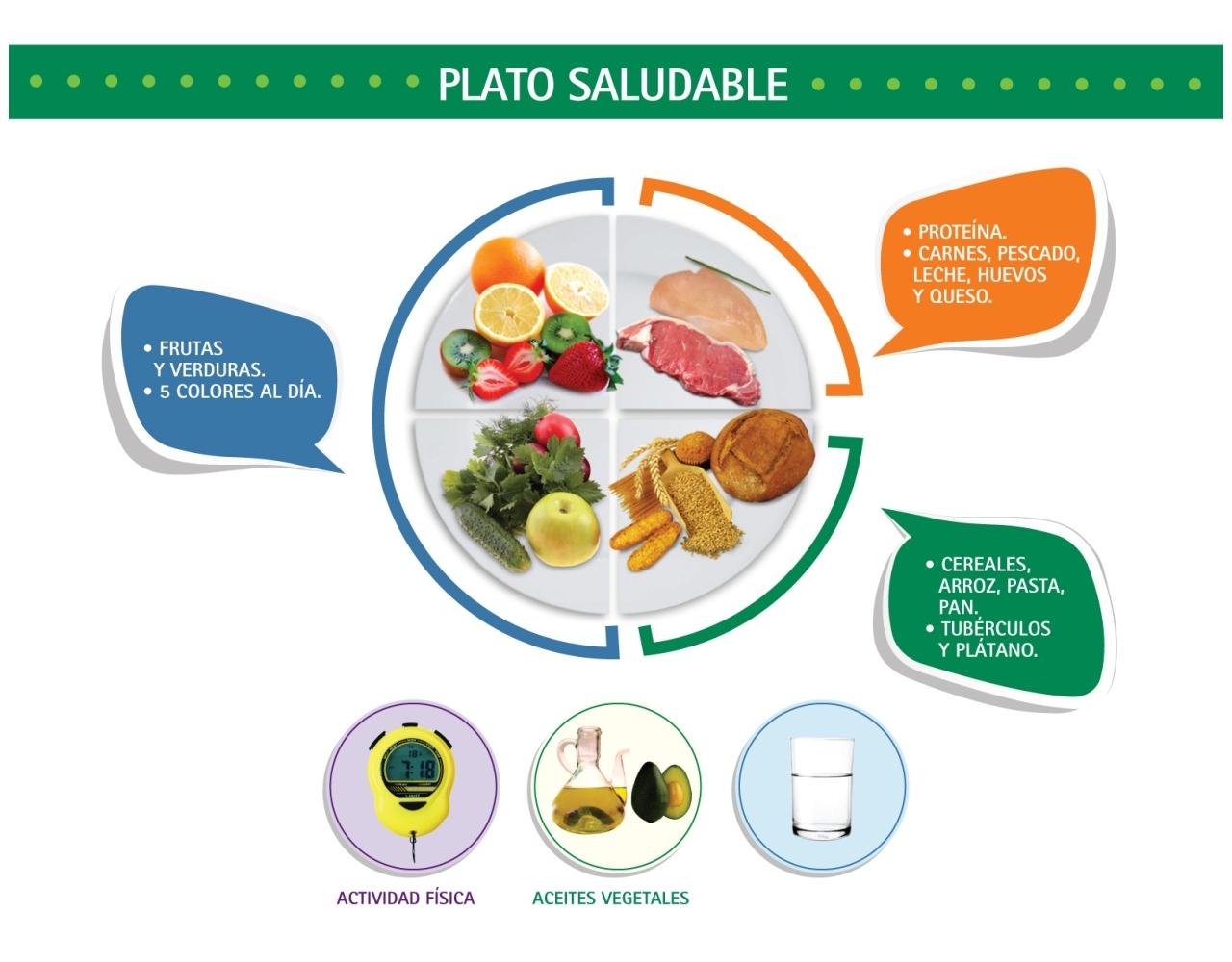 Carne del mercado colombiana recogida en el mercado - 3 part 3
